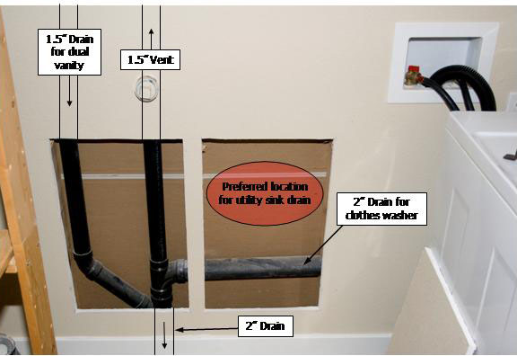Adding Laundry Sink To Washer Drain VENT Plumbing DIY Home